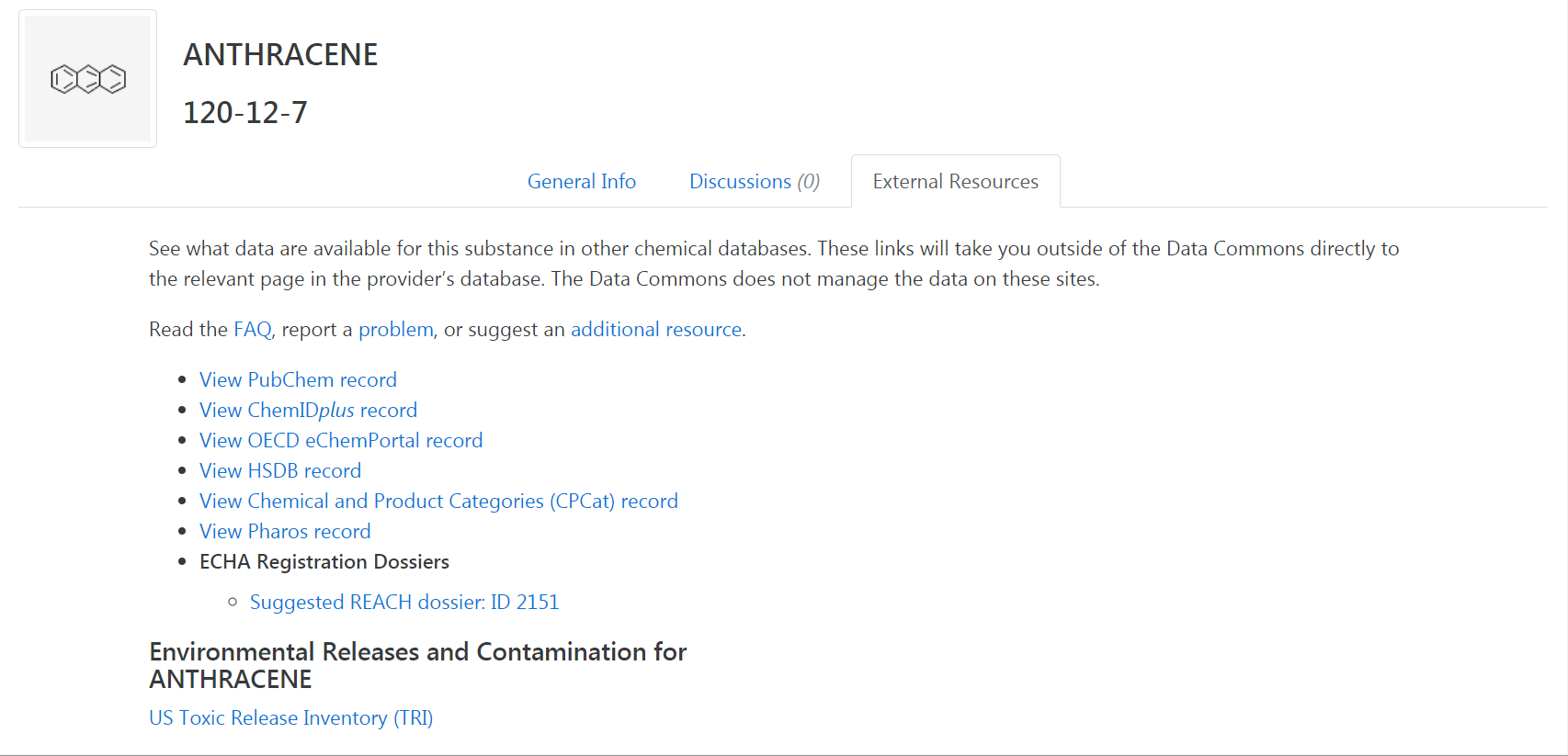 Chemical Hazard Data Commons by HBN - Quick Links to Additional Databases